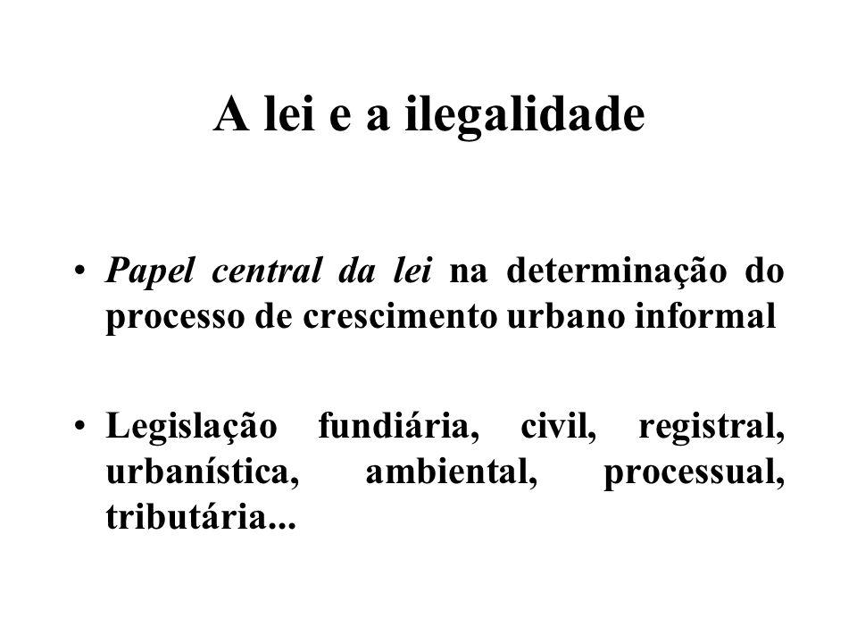Movimento pela reforma urbana Direito de moradia Função social da propriedade Combate à especulação imobiliária Regularização de assentamentos informais Descentralização Gestão democrática das cidades
