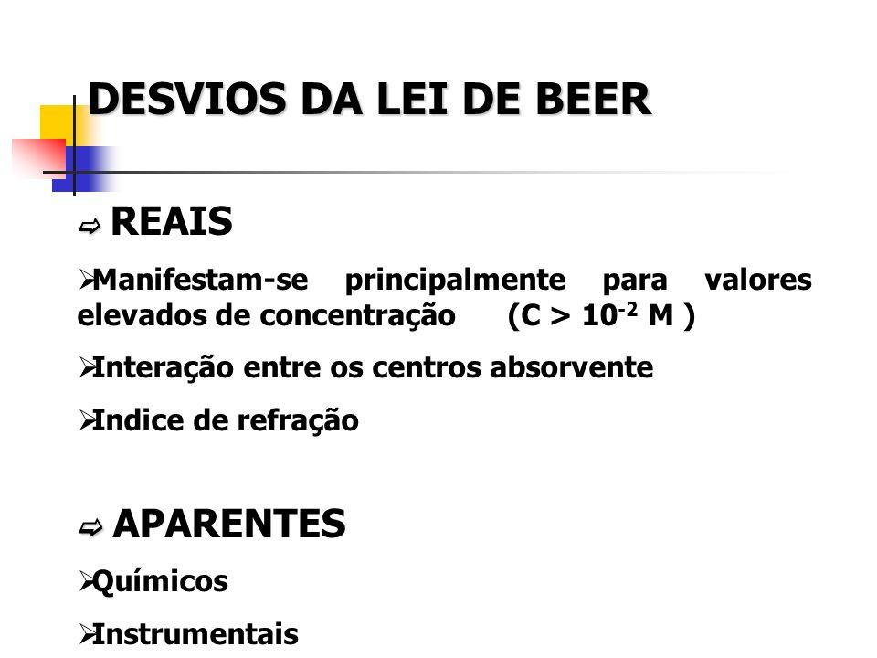REAIS Manifestam-se principalmente para valores elevados de concentração (C > 10 -2 M ) Interação entre os centros absorvente Indice de refração APARENTES Químicos Instrumentais DESVIOS DA LEI DE BEER
