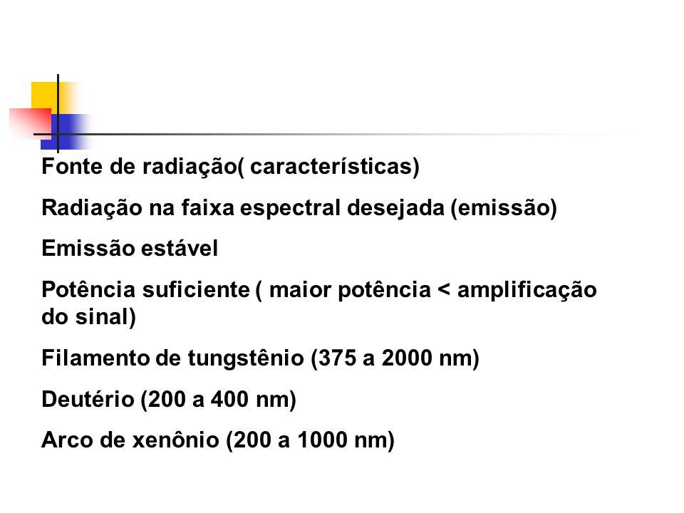 Fonte de radiação( características) Radiação na faixa espectral desejada (emissão) Emissão estável Potência suficiente ( maior potência < amplificação do sinal) Filamento de tungstênio (375 a 2000 nm) Deutério (200 a 400 nm) Arco de xenônio (200 a 1000 nm)