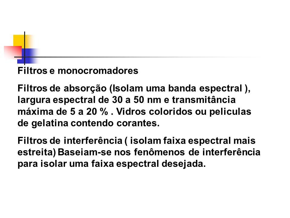 Filtros e monocromadores Filtros de absorção (Isolam uma banda espectral ), largura espectral de 30 a 50 nm e transmitância máxima de 5 a 20 %.