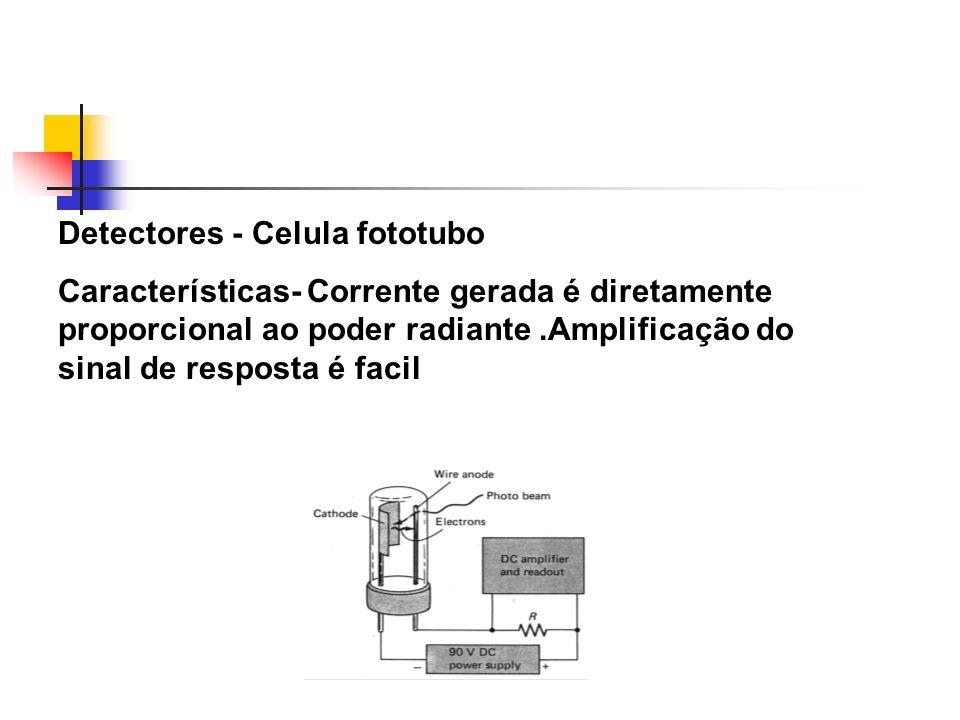 Detectores - Celula fototubo Características- Corrente gerada é diretamente proporcional ao poder radiante.Amplificação do sinal de resposta é facil