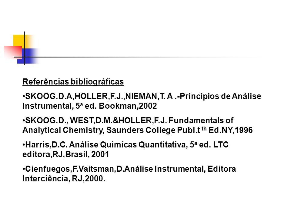 Referências bibliográficas SKOOG.D.A,HOLLER,F.J.,NIEMAN,T.