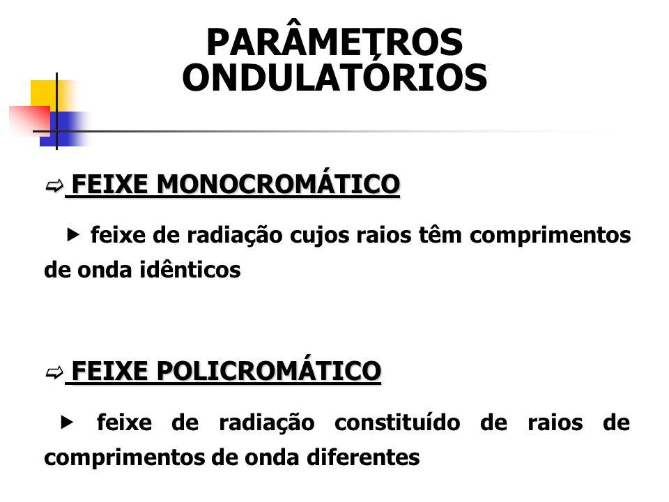 FEIXE MONOCROMÁTICO FEIXE MONOCROMÁTICO feixe de radiação cujos raios têm comprimentos de onda idênticos FEIXE POLICROMÁTICO feixe de radiação constituído de raios de comprimentos de onda diferentes PARÂMETROS ONDULATÓRIOS