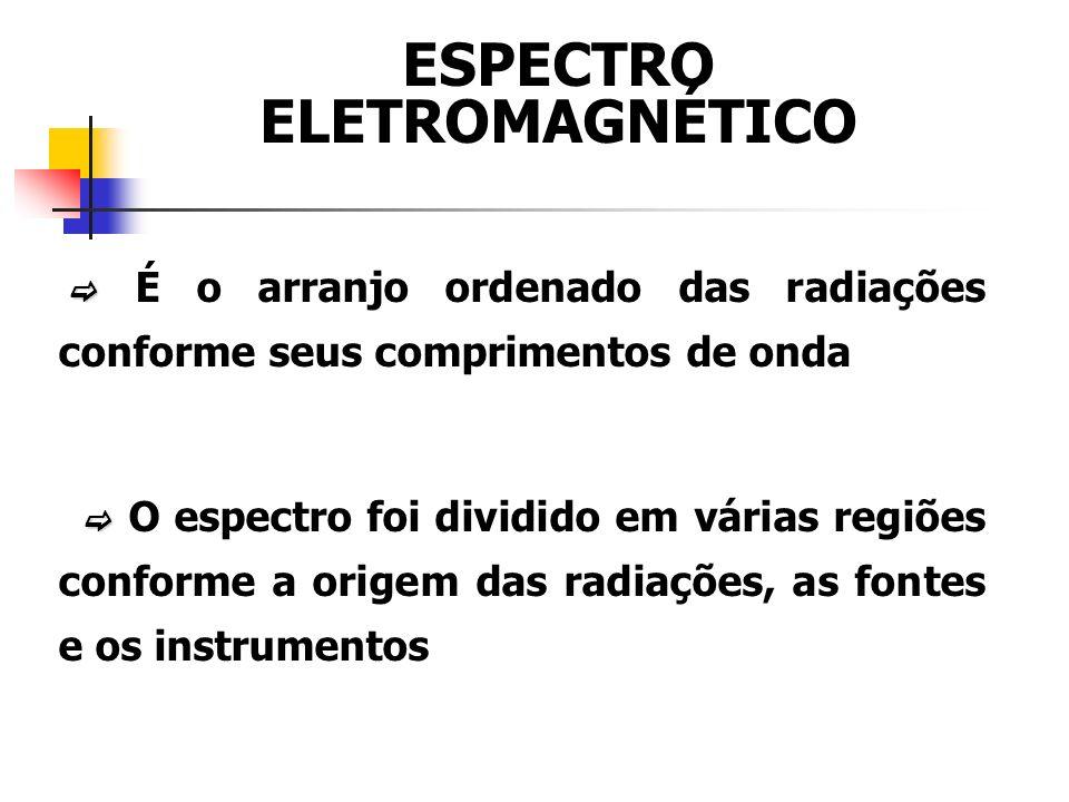 ESPECTRO ELETROMAGNÉTICO É o arranjo ordenado das radiações conforme seus comprimentos de onda O espectro foi dividido em várias regiões conforme a origem das radiações, as fontes e os instrumentos
