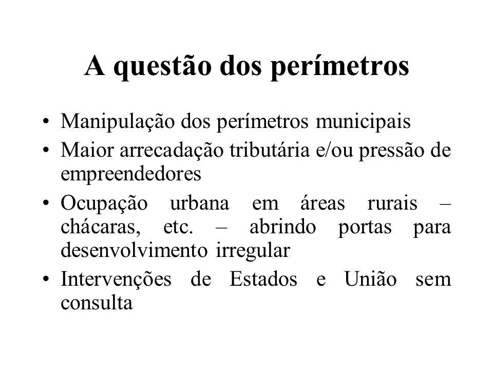 A questão dos perímetros Manipulação dos perímetros municipais Maior arrecadação tributária e/ou pressão de empreendedores Ocupação urbana em áreas rurais – chácaras, etc.