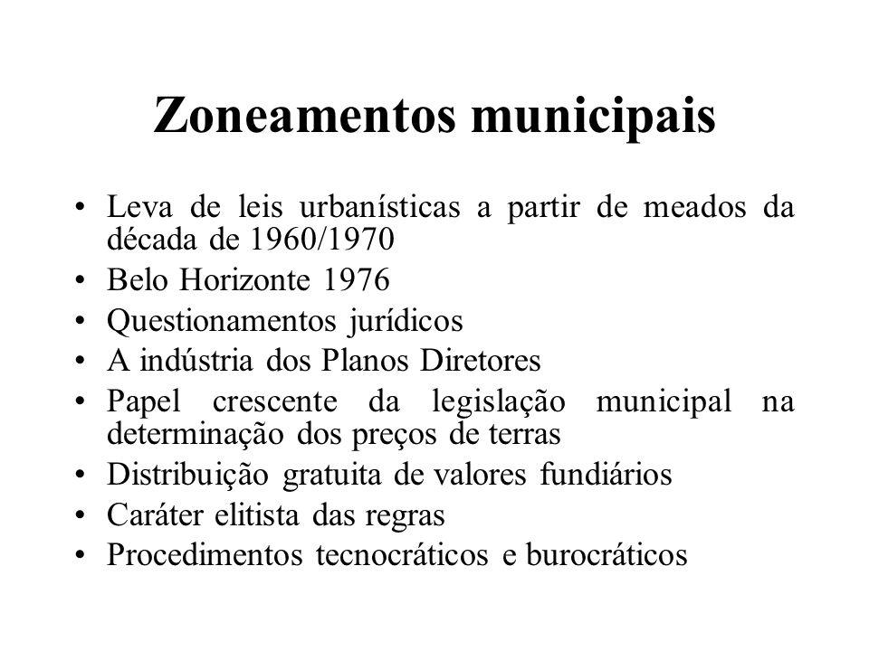 Zoneamentos municipais Leva de leis urbanísticas a partir de meados da década de 1960/1970 Belo Horizonte 1976 Questionamentos jurídicos A indústria dos Planos Diretores Papel crescente da legislação municipal na determinação dos preços de terras Distribuição gratuita de valores fundiários Caráter elitista das regras Procedimentos tecnocráticos e burocráticos