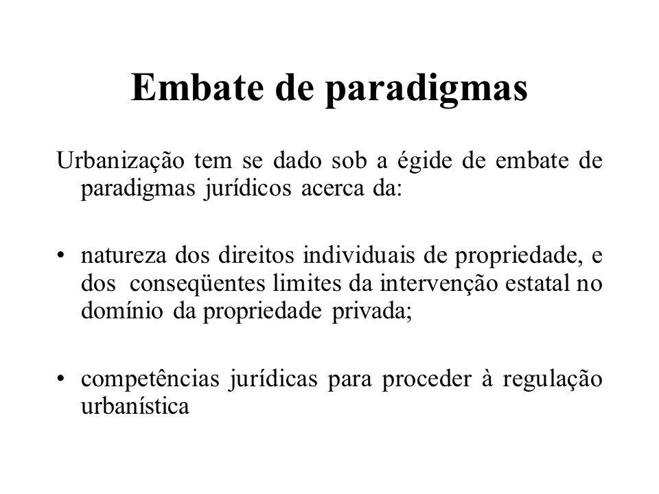 Embate de paradigmas Urbanização tem se dado sob a égide de embate de paradigmas jurídicos acerca da: natureza dos direitos individuais de propriedade, e dos conseqüentes limites da intervenção estatal no domínio da propriedade privada; competências jurídicas para proceder à regulação urbanística