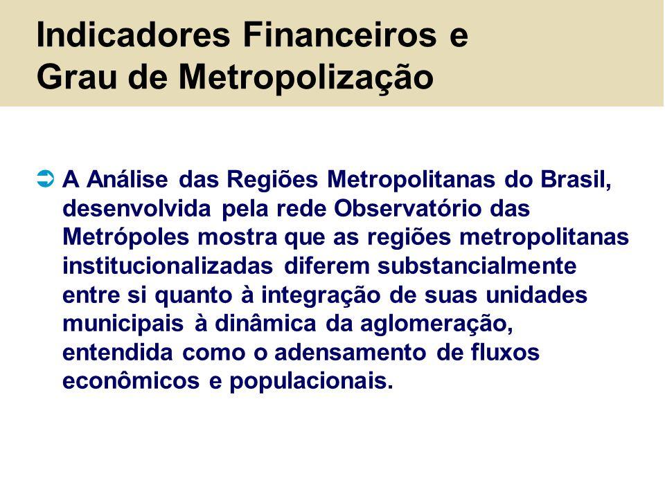 Indicadores Financeiros e Grau de Metropolização A Análise das Regiões Metropolitanas do Brasil, desenvolvida pela rede Observatório das Metrópoles mo