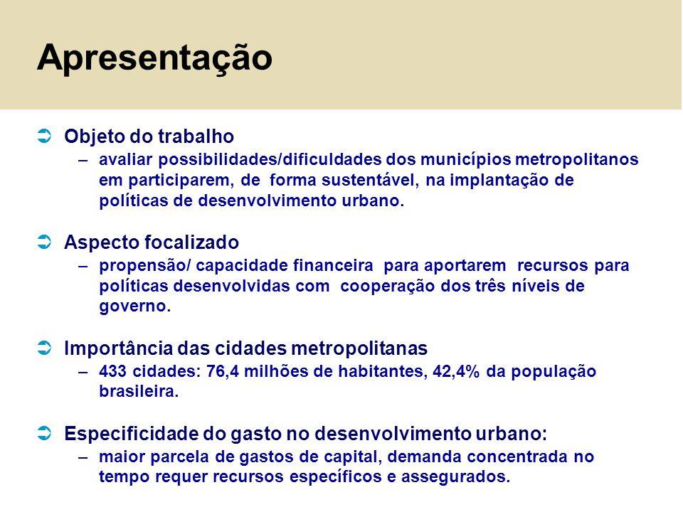 Apresentação Objeto do trabalho –avaliar possibilidades/dificuldades dos municípios metropolitanos em participarem, de forma sustentável, na implantaç