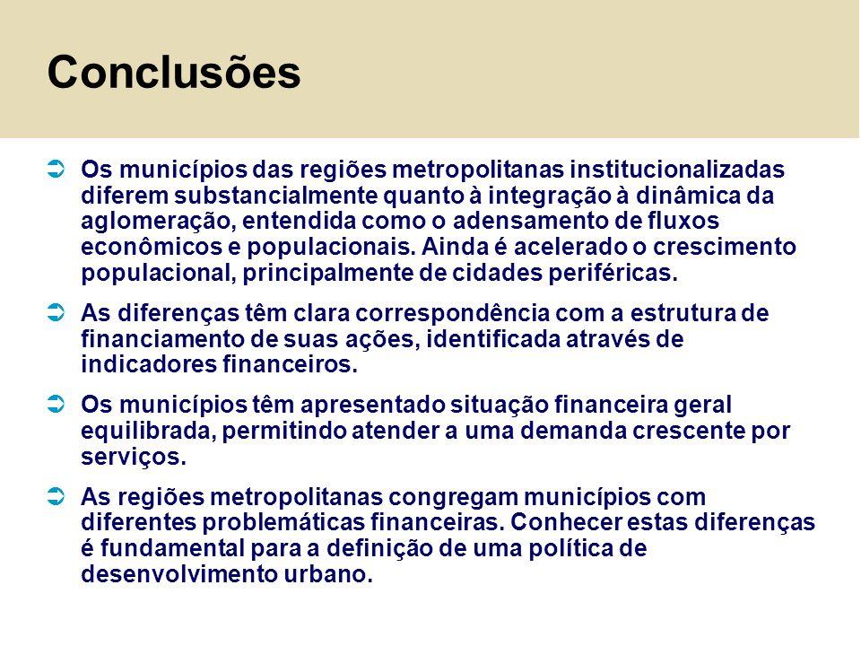 Conclusões Os municípios das regiões metropolitanas institucionalizadas diferem substancialmente quanto à integração à dinâmica da aglomeração, entend