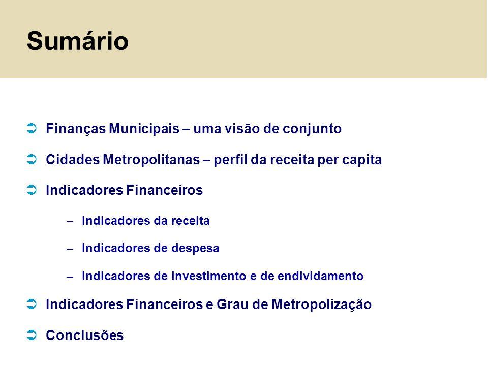 Finanças Municipais: uma visão de conjunto Base de dados –Ministério da Fazenda/STN, Contas Públicas Municipais 2003 –4770 municípios, incluindo Brasília 85,8% das cidades brasileiras 92,1% da população –390 municípios metropolitanos em 27 regiões 44,2% da população 51,2 % da receita total 17 cidades núcleo são capitais, incluindo Brasília e Manaus As cidades metropolitanas diferem bastante em sua estrutura fiscal, principalmente em fontes de recursos e na estrutura de financiamento dos investimentos.