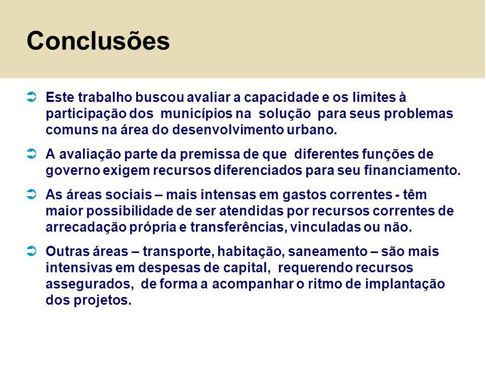 Conclusões Este trabalho buscou avaliar a capacidade e os limites à participação dos municípios na solução para seus problemas comuns na área do desen