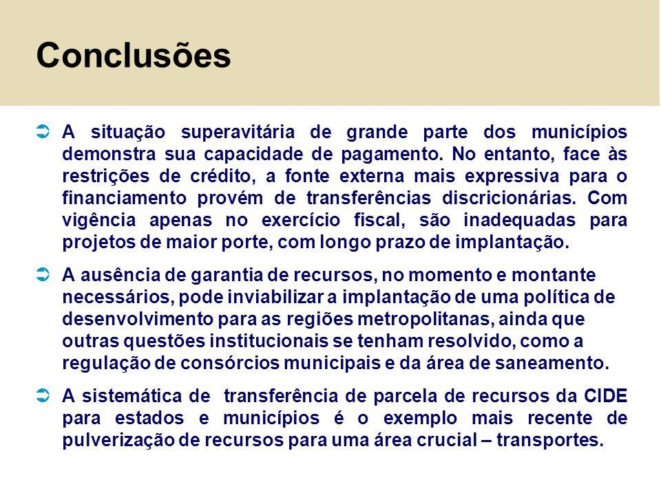 Conclusões A situação superavitária de grande parte dos municípios demonstra sua capacidade de pagamento. No entanto, face às restrições de crédito, a