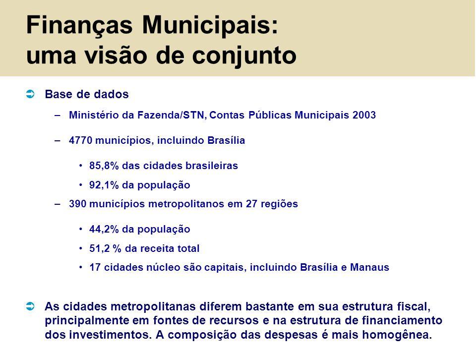 Finanças Municipais: uma visão de conjunto Base de dados –Ministério da Fazenda/STN, Contas Públicas Municipais 2003 –4770 municípios, incluindo Brasí