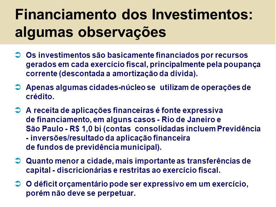 Financiamento dos Investimentos: algumas observações Os investimentos são basicamente financiados por recursos gerados em cada exercício fiscal, princ