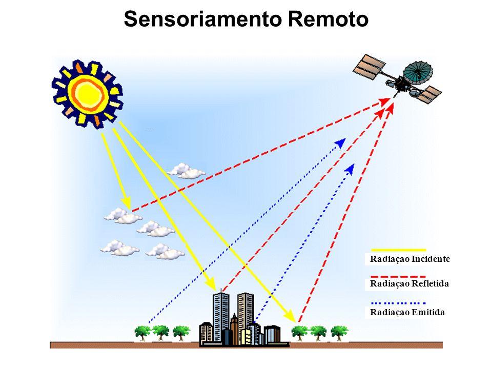 Sensoriamento Remoto Radiaçao Incidente Radiaçao Refletida Radiaçao Emitida