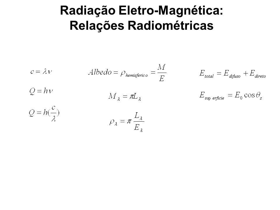 Radiação Eletro-Magnética: Relações Radiométricas