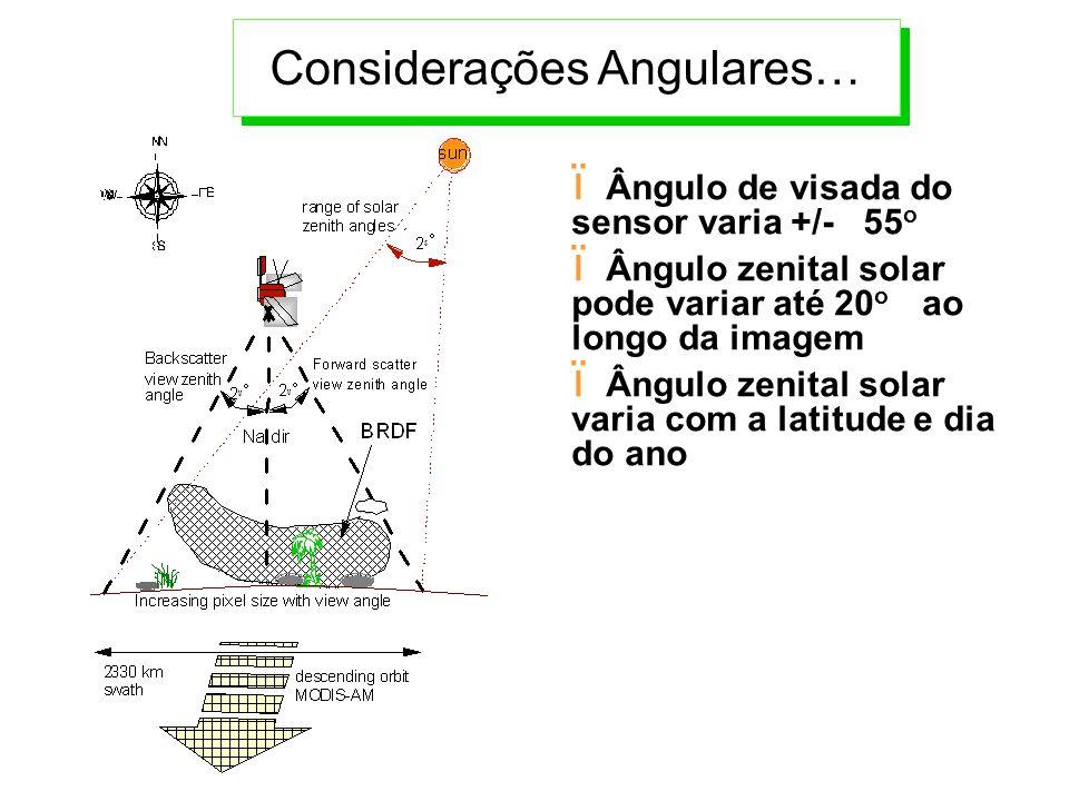 ï Ângulo de visada do sensor varia +/- 55 o ï Ângulo zenital solar pode variar até 20 o ao longo da imagem ï Ângulo zenital solar varia com a latitude
