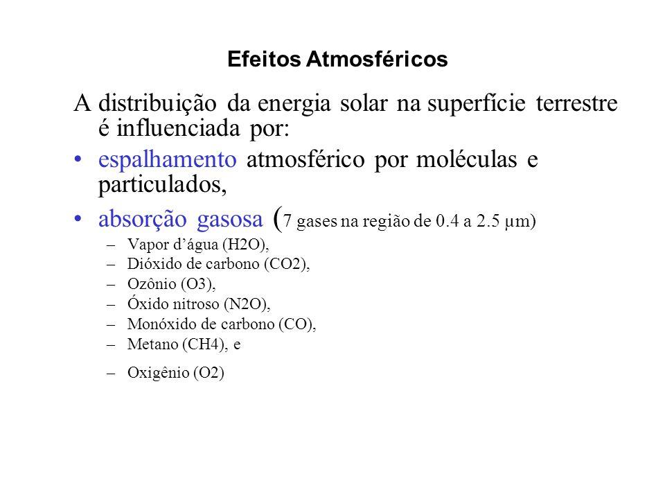 A distribuição da energia solar na superfície terrestre é influenciada por: espalhamento atmosférico por moléculas e particulados, absorção gasosa ( 7
