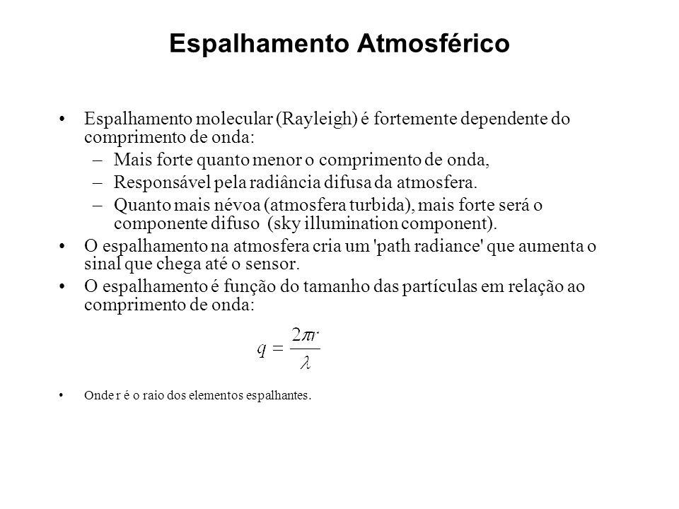 Espalhamento Atmosférico Espalhamento molecular (Rayleigh) é fortemente dependente do comprimento de onda: –Mais forte quanto menor o comprimento de o