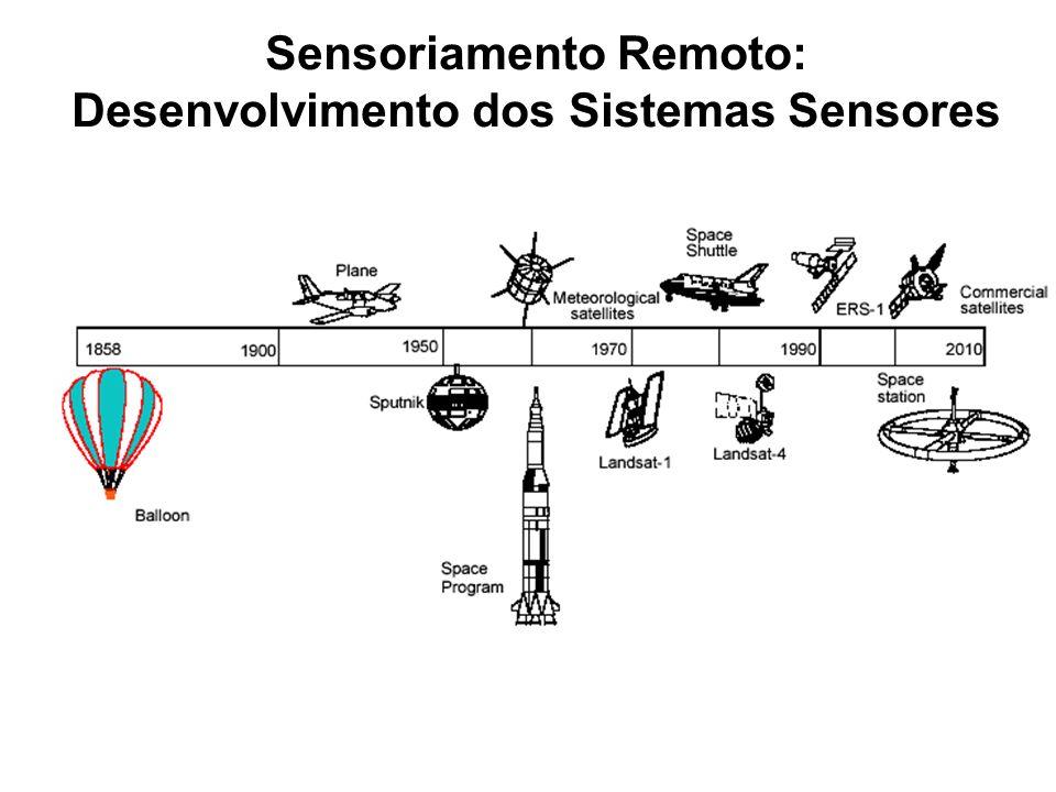 Sensoriamento Remoto: Desenvolvimento dos Sistemas Sensores