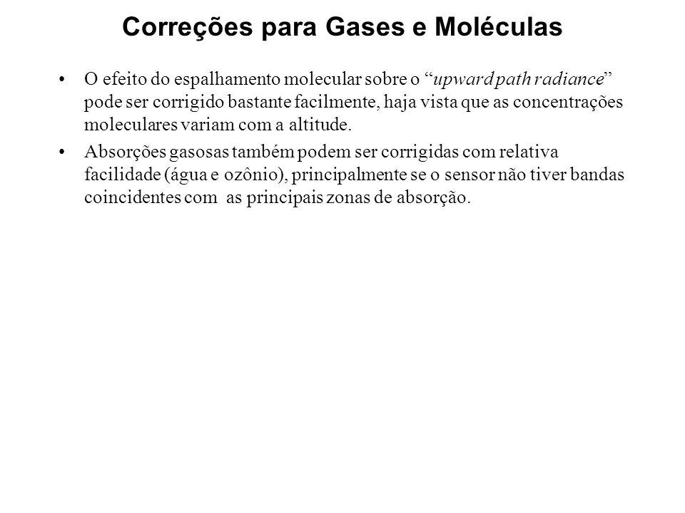 Correções para Gases e Moléculas O efeito do espalhamento molecular sobre o upward path radiance pode ser corrigido bastante facilmente, haja vista qu
