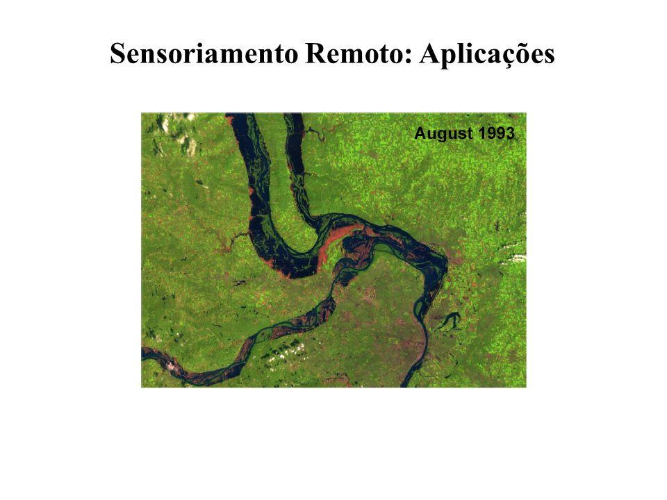 Sensoriamento Remoto: Aplicações