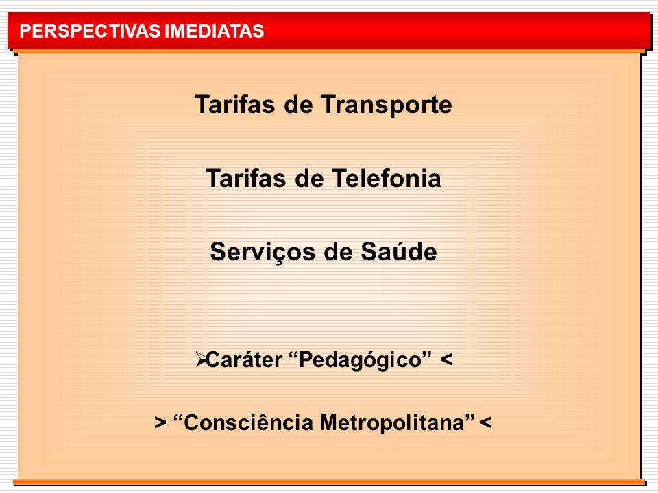 PERSPECTIVAS IMEDIATAS Tarifas de Transporte Tarifas de Telefonia Serviços de Saúde Caráter Pedagógico < > Consciência Metropolitana <