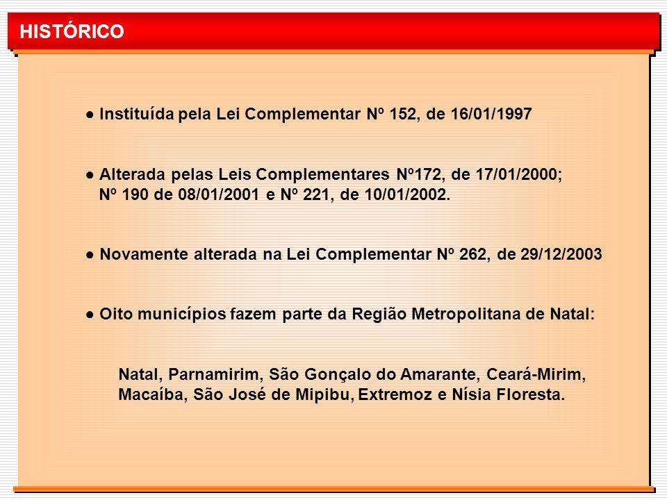 HISTÓRICO Instituída pela Lei Complementar Nº 152, de 16/01/1997 Alterada pelas Leis Complementares Nº172, de 17/01/2000; Nº 190 de 08/01/2001 e Nº 22