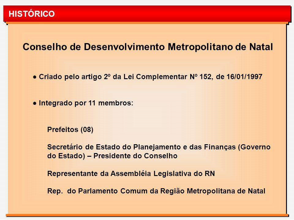 HISTÓRICO Conselho de Desenvolvimento Metropolitano de Natal Criado pelo artigo 2º da Lei Complementar Nº 152, de 16/01/1997 Integrado por 11 membros: