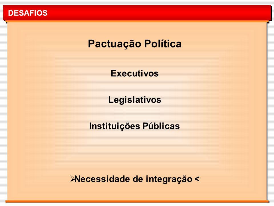 DESAFIOS Pactuação Política Executivos Legislativos Instituições Públicas Necessidade de integração <