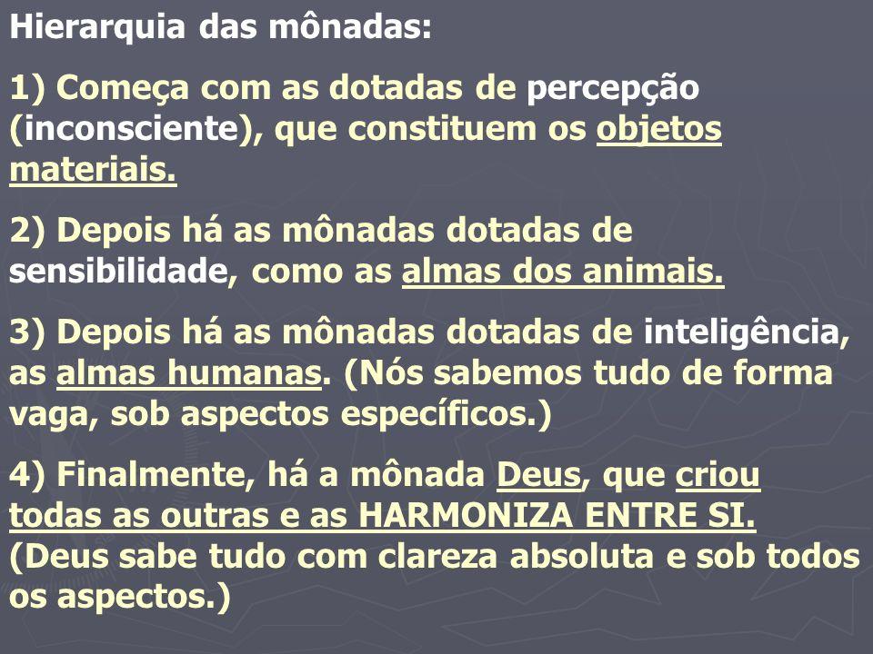 Hierarquia das mônadas: 1) Começa com as dotadas de percepção (inconsciente), que constituem os objetos materiais. 2) Depois há as mônadas dotadas de