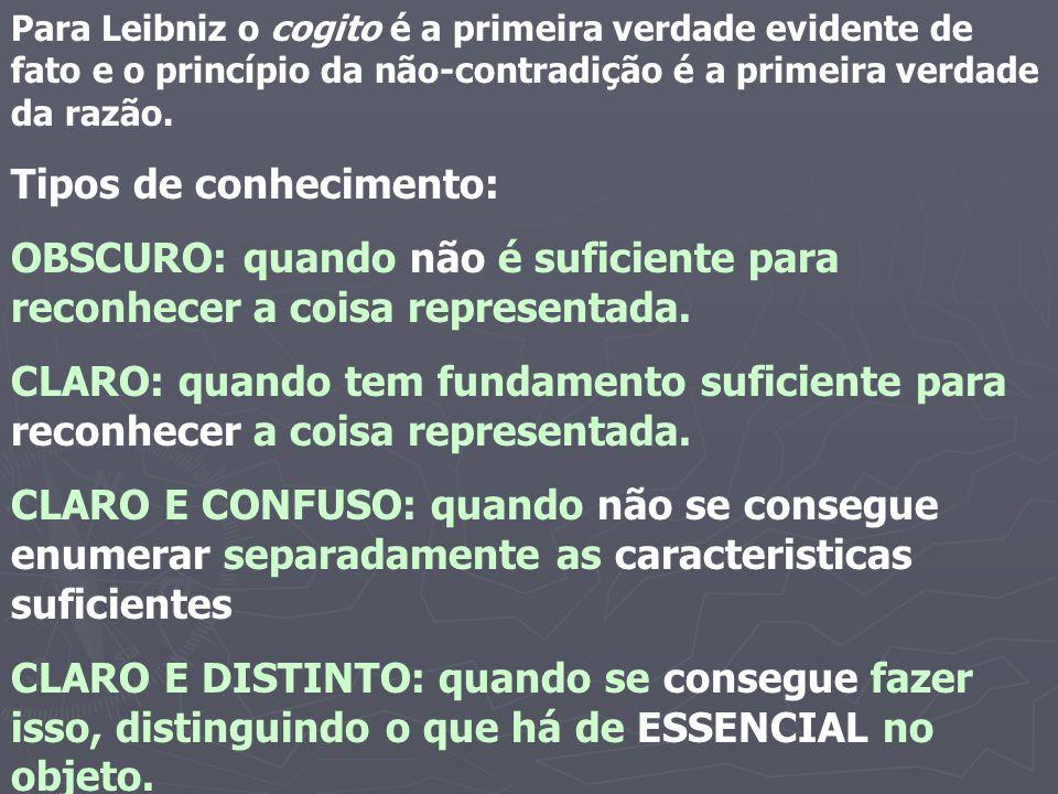 Para Leibniz o cogito é a primeira verdade evidente de fato e o princípio da não-contradição é a primeira verdade da razão. Tipos de conhecimento: OBS