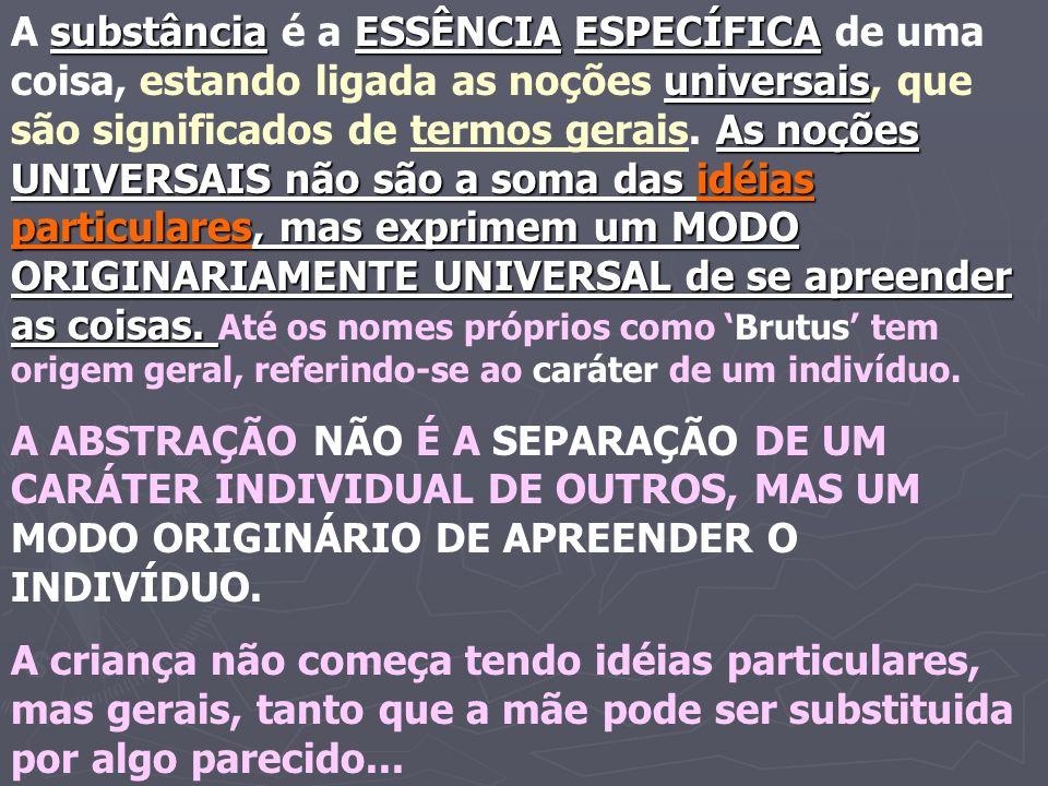 substânciaESSÊNCIAESPECÍFICA universais As noções UNIVERSAIS não são a soma das idéias particulares, mas exprimem um MODO ORIGINARIAMENTE UNIVERSAL de se apreender as coisas.