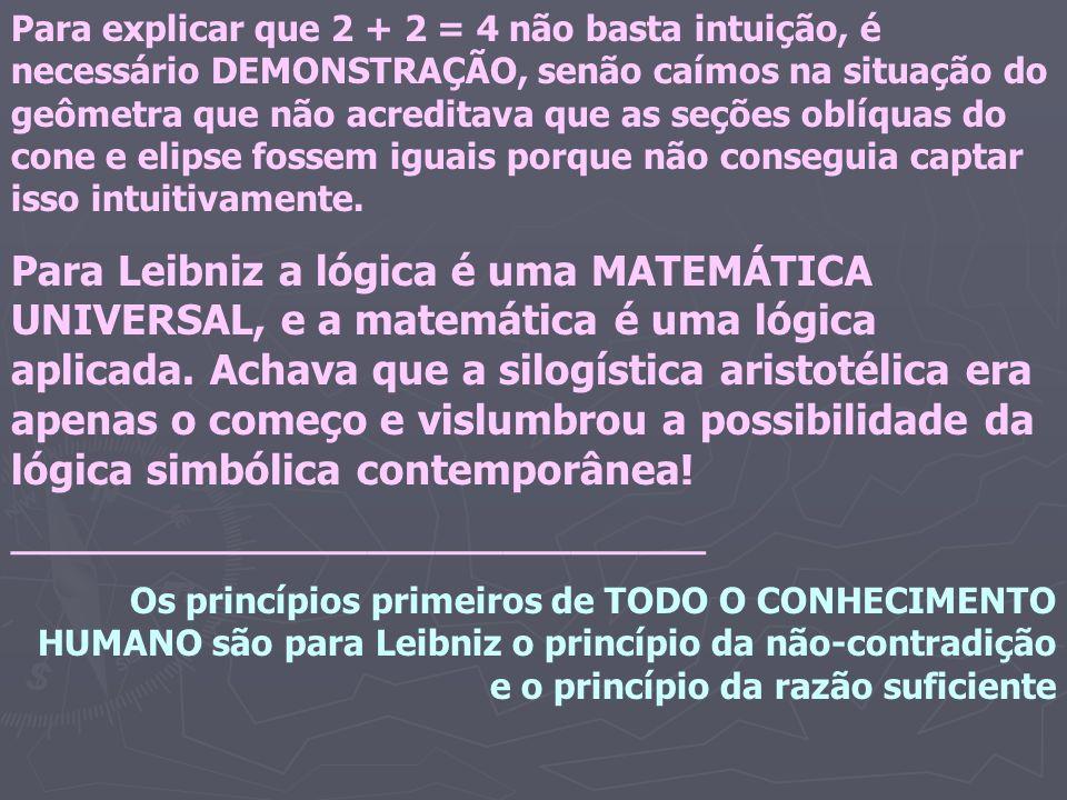 Para explicar que 2 + 2 = 4 não basta intuição, é necessário DEMONSTRAÇÃO, senão caímos na situação do geômetra que não acreditava que as seções oblíq