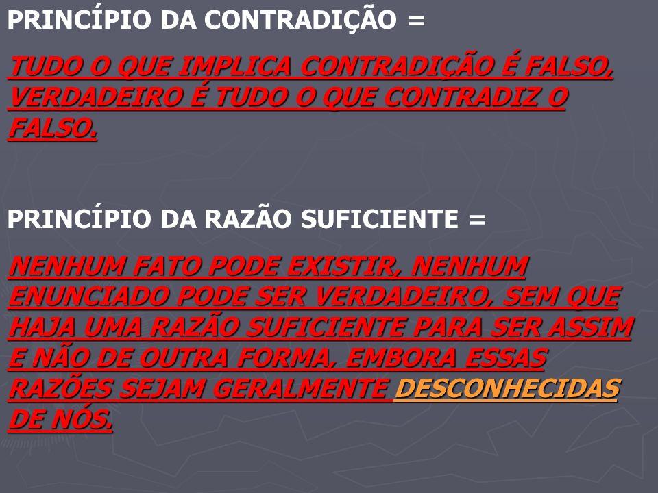 PRINCÍPIO DA CONTRADIÇÃO = TUDO O QUE IMPLICA CONTRADIÇÃO É FALSO, VERDADEIRO É TUDO O QUE CONTRADIZ O FALSO.
