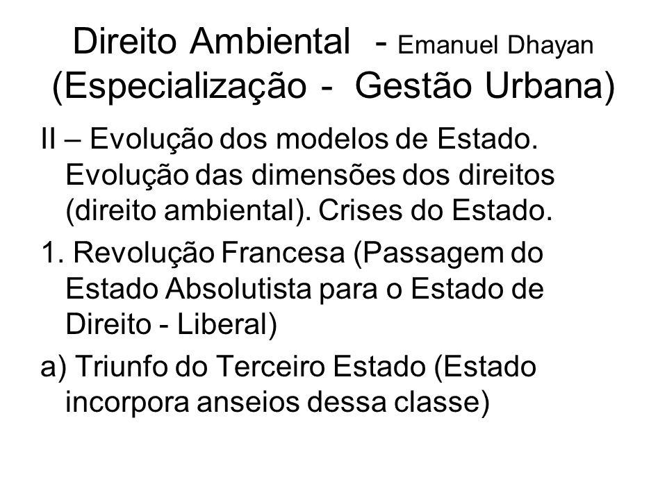 Direito Ambiental - Emanuel Dhayan (Especialização - Gestão Urbana) II – Evolução dos modelos de Estado. Evolução das dimensões dos direitos (direito