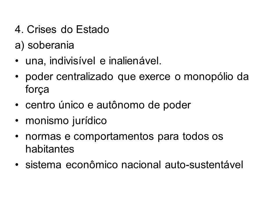 4. Crises do Estado a) soberania una, indivisível e inalienável.
