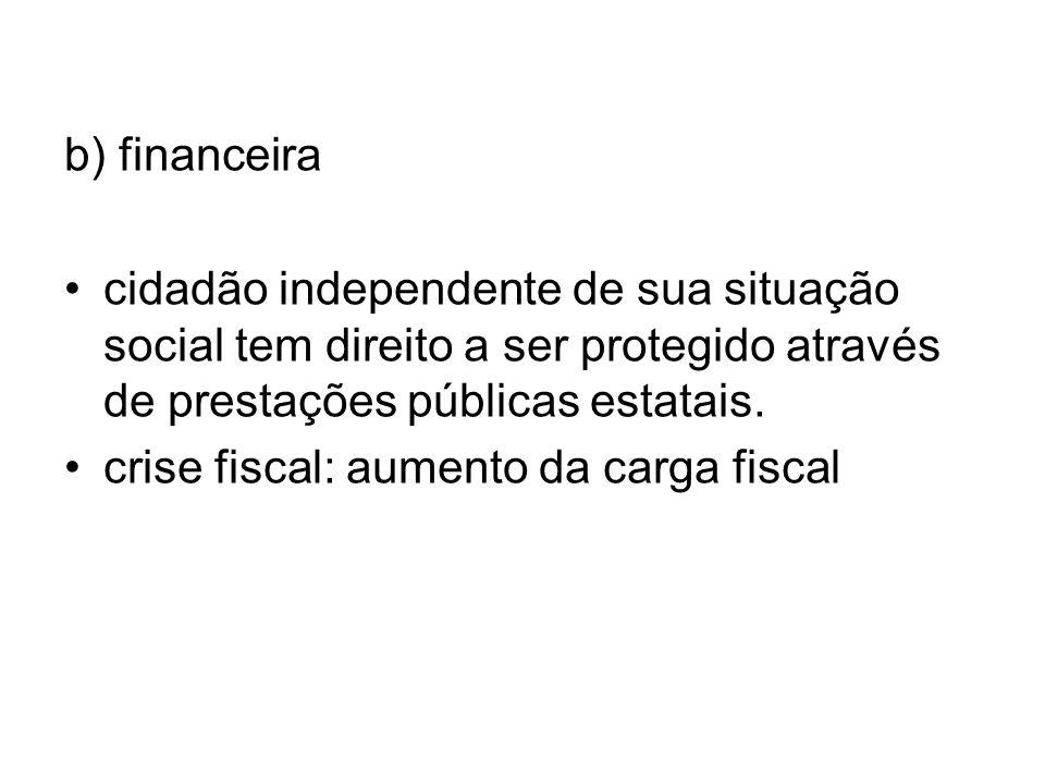b) financeira cidadão independente de sua situação social tem direito a ser protegido através de prestações públicas estatais. crise fiscal: aumento d