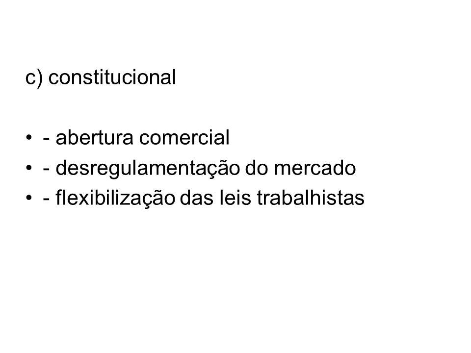 c) constitucional - abertura comercial - desregulamentação do mercado - flexibilização das leis trabalhistas