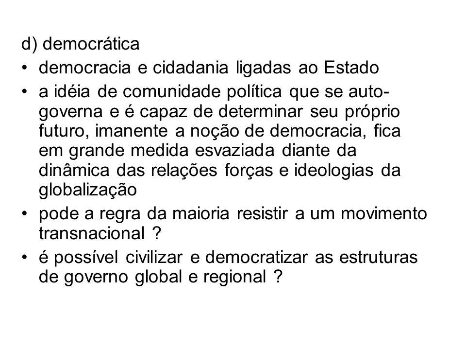 d) democrática democracia e cidadania ligadas ao Estado a idéia de comunidade política que se auto- governa e é capaz de determinar seu próprio futuro