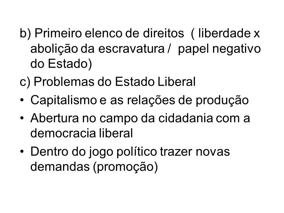 b) Primeiro elenco de direitos ( liberdade x abolição da escravatura / papel negativo do Estado) c) Problemas do Estado Liberal Capitalismo e as relaç