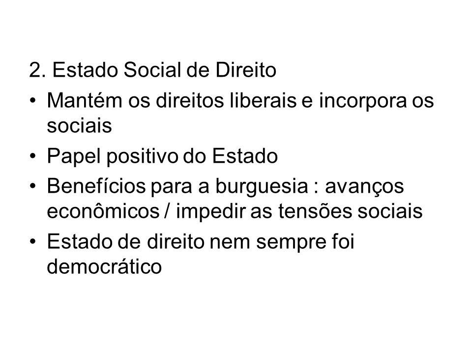 2. Estado Social de Direito Mantém os direitos liberais e incorpora os sociais Papel positivo do Estado Benefícios para a burguesia : avanços econômic