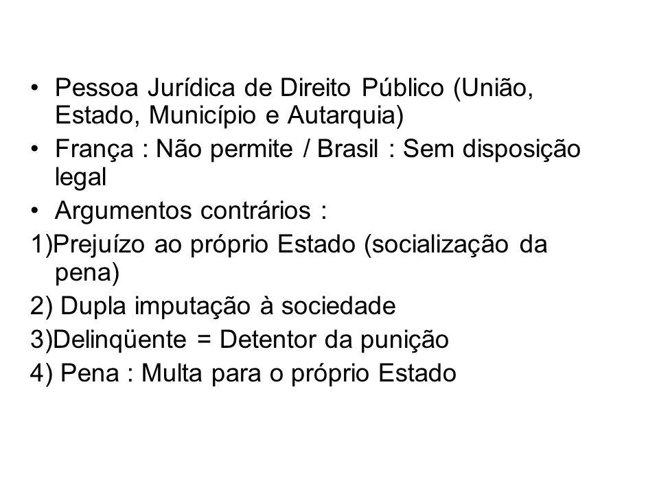 Pessoa Jurídica de Direito Público (União, Estado, Município e Autarquia) França : Não permite / Brasil : Sem disposição legal Argumentos contrários :