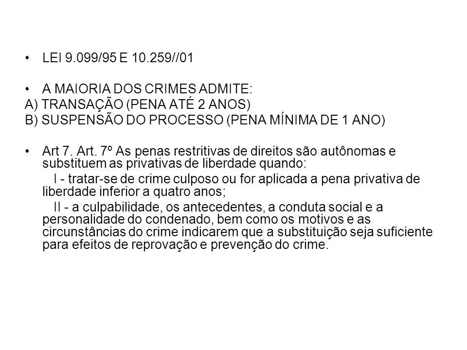 LEI 9.099/95 E 10.259//01 A MAIORIA DOS CRIMES ADMITE: A) TRANSAÇÃO (PENA ATÉ 2 ANOS) B) SUSPENSÃO DO PROCESSO (PENA MÍNIMA DE 1 ANO) Art 7. Art. 7º A