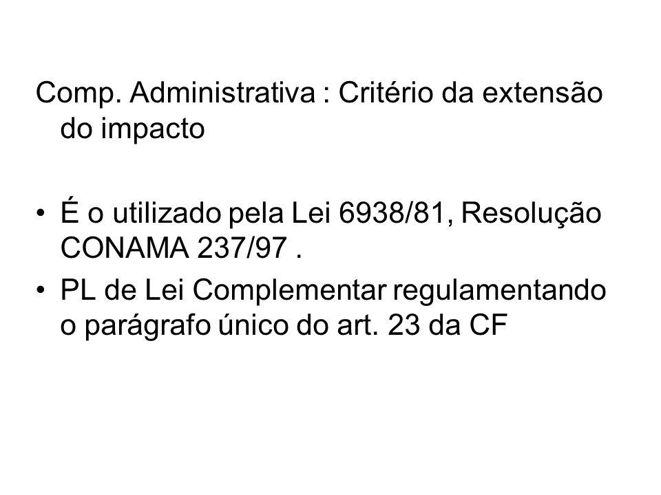 Comp. Administrativa : Critério da extensão do impacto É o utilizado pela Lei 6938/81, Resolução CONAMA 237/97. PL de Lei Complementar regulamentando