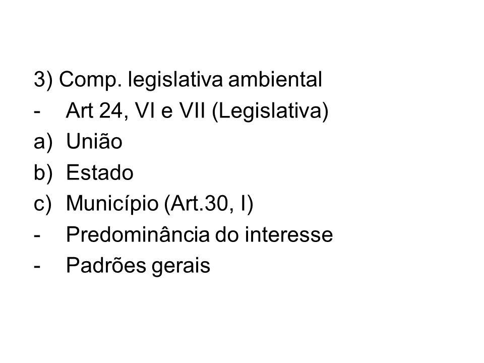 3) Comp. legislativa ambiental -Art 24, VI e VII (Legislativa) a)União b)Estado c)Município (Art.30, I) -Predominância do interesse -Padrões gerais