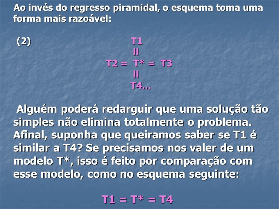 Ao invés do regresso piramidal, o esquema toma uma forma mais razoável: Ao invés do regresso piramidal, o esquema toma uma forma mais razoável: (2) T1