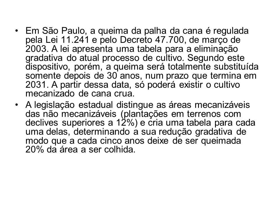 Em São Paulo, a queima da palha da cana é regulada pela Lei 11.241 e pelo Decreto 47.700, de março de 2003. A lei apresenta uma tabela para a eliminaç