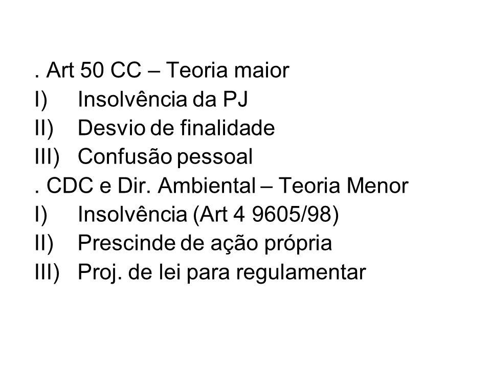 . Art 50 CC – Teoria maior I)Insolvência da PJ II)Desvio de finalidade III)Confusão pessoal. CDC e Dir. Ambiental – Teoria Menor I)Insolvência (Art 4